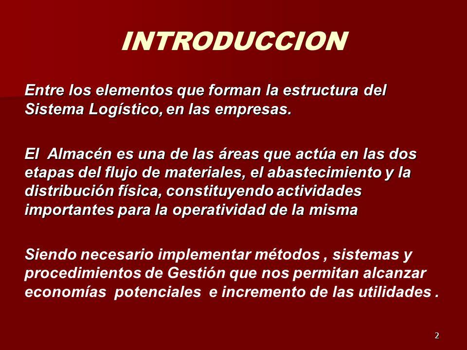 2 Entre los elementos que forman la estructura del Sistema Logístico, en las empresas. El Almacén es una de las áreas que actúa en las dos etapas del