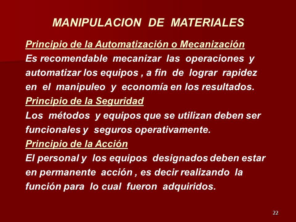 22 MANIPULACION DE MATERIALES Principio de la Automatización o Mecanización Es recomendable mecanizar las operaciones y automatizar los equipos, a fin