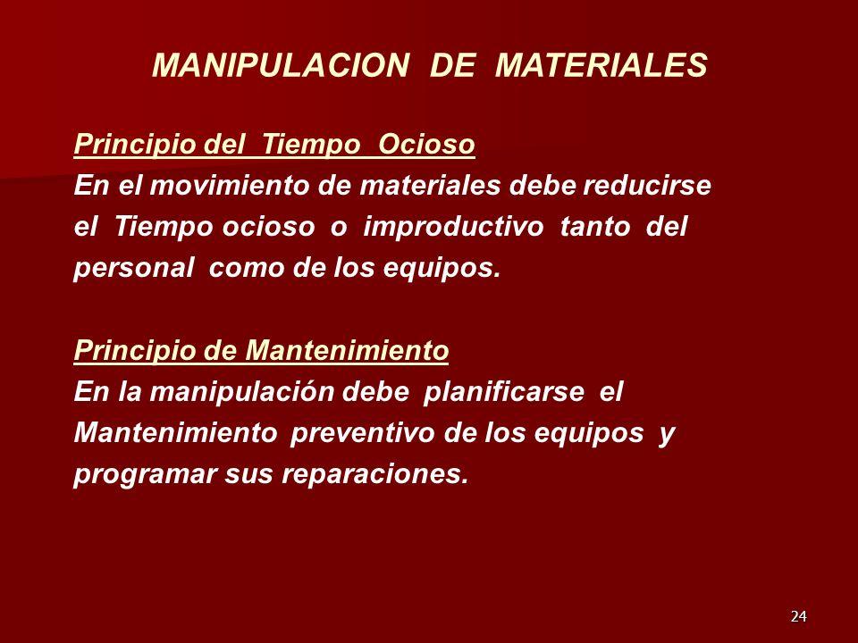 24 MANIPULACION DE MATERIALES Principio del Tiempo Ocioso En el movimiento de materiales debe reducirse el Tiempo ocioso o improductivo tanto del pers