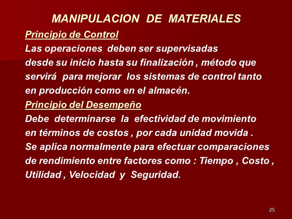 25 MANIPULACION DE MATERIALES Principio de Control Las operaciones deben ser supervisadas desde su inicio hasta su finalización, método que servirá pa