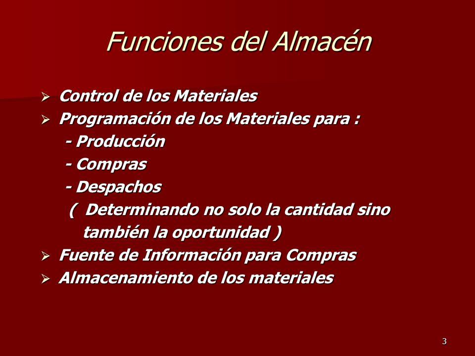3 Funciones del Almacén Control de los Materiales Control de los Materiales Programación de los Materiales para : Programación de los Materiales para