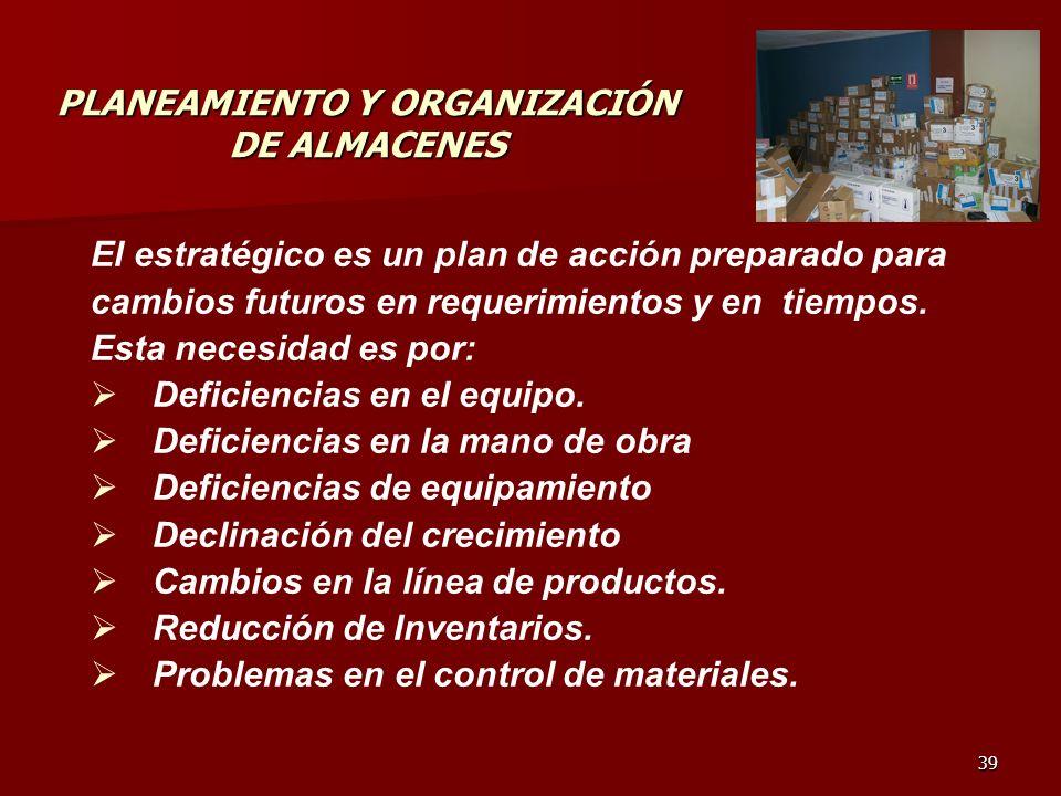 39 PLANEAMIENTO Y ORGANIZACIÓN DE ALMACENES El estratégico es un plan de acción preparado para cambios futuros en requerimientos y en tiempos. Esta ne