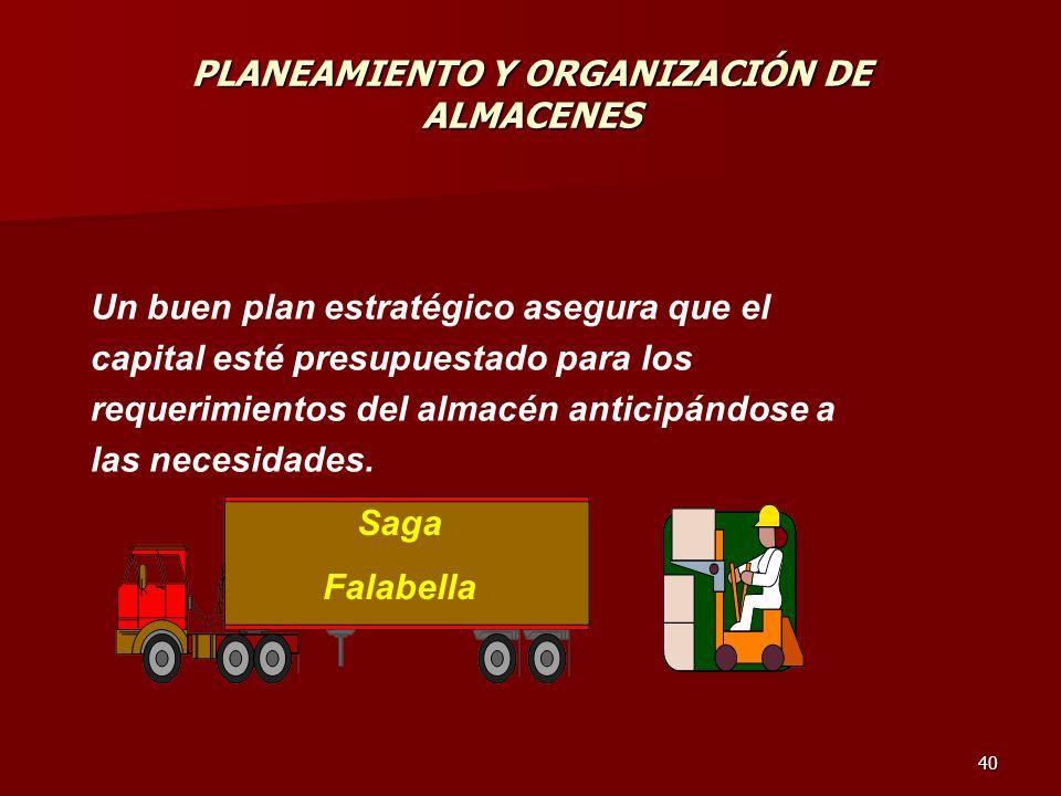 40 PLANEAMIENTO Y ORGANIZACIÓN DE ALMACENES Un buen plan estratégico asegura que el capital esté presupuestado para los requerimientos del almacén ant