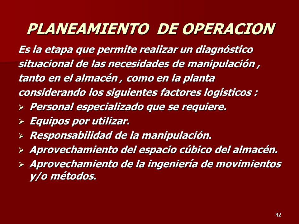 42 PLANEAMIENTO DE OPERACION Es la etapa que permite realizar un diagnóstico situacional de las necesidades de manipulación, tanto en el almacén, como