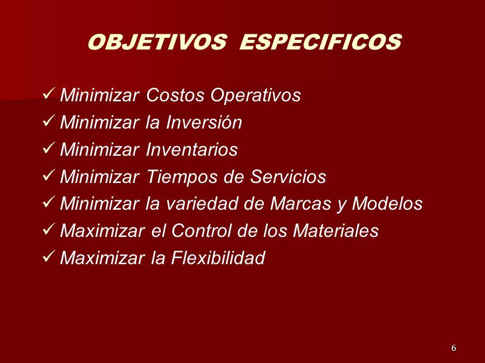 6 OBJETIVOS ESPECIFICOS Minimizar Costos Operativos Minimizar la Inversión Minimizar Inventarios Minimizar Tiempos de Servicios Minimizar la variedad
