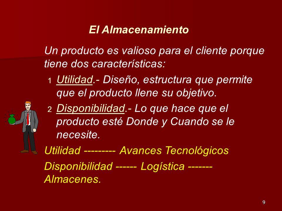 9 El Almacenamiento Un producto es valioso para el cliente porque tiene dos características: 1 Utilidad.- Diseño, estructura que permite que el produc
