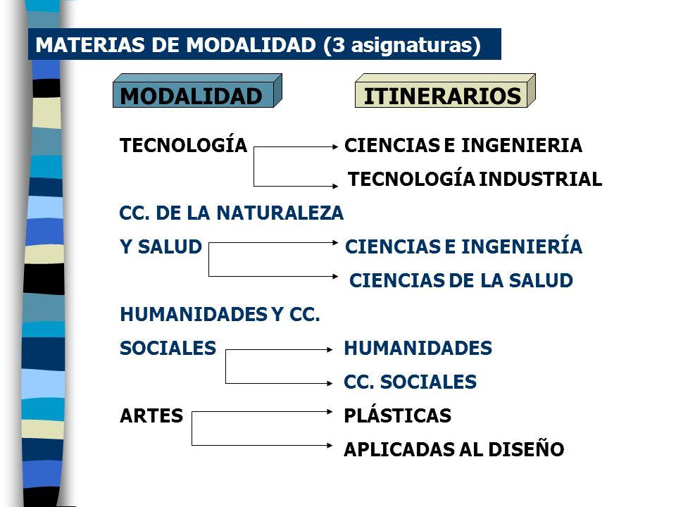 BACHILLERATO MATERIAS COMUNES (4 asignaturas) 1º DE BACHILLERATO2º DE BACHILLERATO -Lengua Castellana y Literatura (3 horas) -Lengua extranjera (3 hor