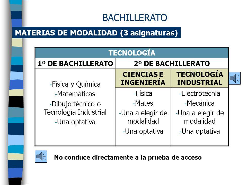 MATERIAS DE MODALIDAD (3 asignaturas) TECNOLOGÍA CIENCIAS E INGENIERIA TECNOLOGÍA INDUSTRIAL CC. DE LA NATURALEZA Y SALUD CIENCIAS E INGENIERÍA CIENCI