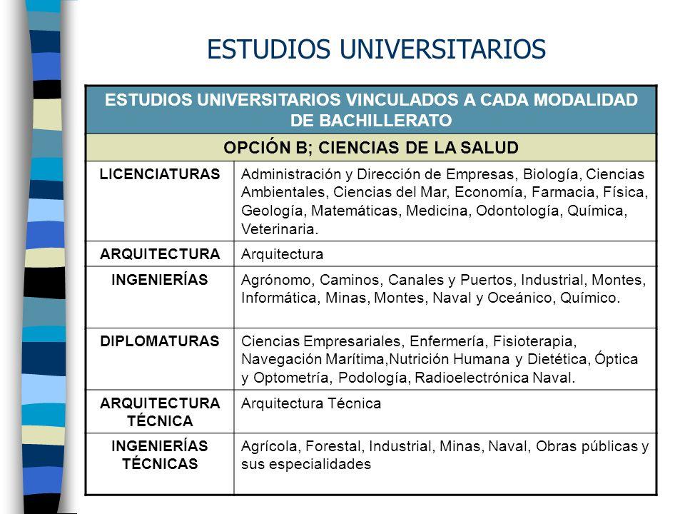 ESTUDIOS UNIVERSITARIOS ESTUDIOS UNIVERSITARIOS VINCULADOS A CADA MODALIDAD DE BACHILLERATO OPCIÓN A; CIENTÍFICO- TECNOLÓGICA LICENCIATURASAdministrac