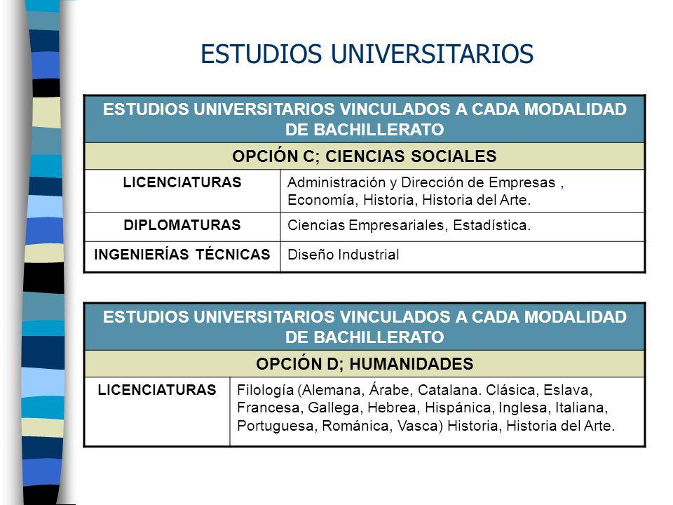 ESTUDIOS UNIVERSITARIOS ESTUDIOS UNIVERSITARIOS VINCULADOS A CADA MODALIDAD DE BACHILLERATO OPCIÓN B; CIENCIAS DE LA SALUD LICENCIATURASAdministración