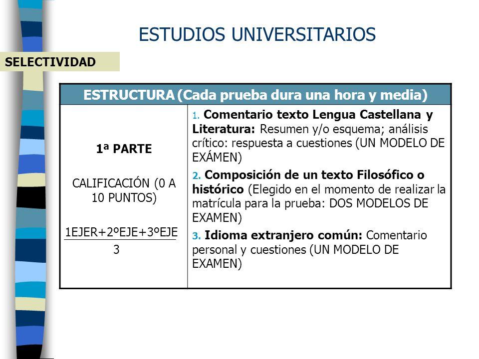 ESTUDIOS UNIVERSITARIOS SELECTIVIDAD - CONVOCATORIAS: Hasta 4 convocatorias para superar la prueba. Convocatoria ordinaria en junio y extraordinaria e