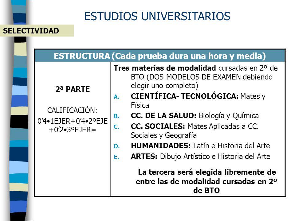 ESTUDIOS UNIVERSITARIOS SELECTIVIDAD ESTRUCTURA (Cada prueba dura una hora y media) 1ª PARTE CALIFICACIÓN (0 A 10 PUNTOS) 1EJER+2ºEJE+3ºEJE 3 1. Comen