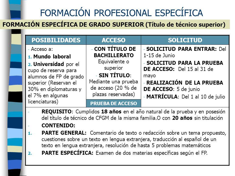FORMACIÓN PROFESIONAL ESPECÍFICA POSIBILIDADESACCESOSOLICITUD - Acceso a: 1. Mundo laboral 2. Bachillerato relacionado 3. Ciclo Formativo de Grado Sup