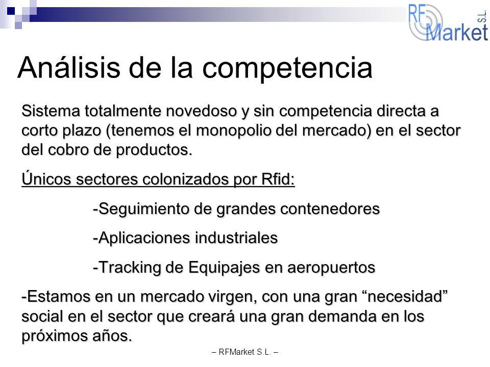 – RFMarket S.L. – Sistema totalmente novedoso y sin competencia directa a corto plazo (tenemos el monopolio del mercado) en el sector del cobro de pro