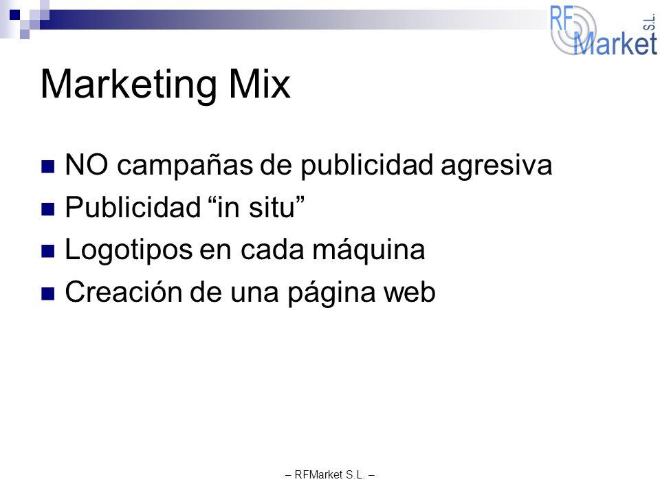 – RFMarket S.L. – Marketing Mix NO campañas de publicidad agresiva Publicidad in situ Logotipos en cada máquina Creación de una página web