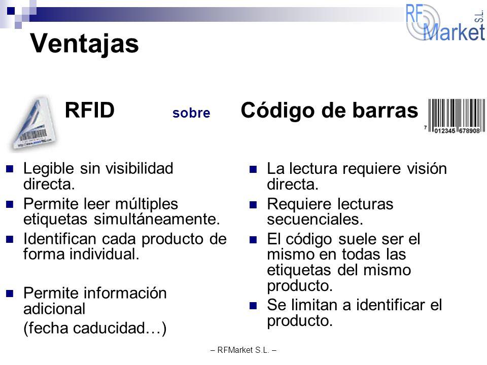 – RFMarket S.L. – Ventajas Legible sin visibilidad directa. Permite leer múltiples etiquetas simultáneamente. Identifican cada producto de forma indiv