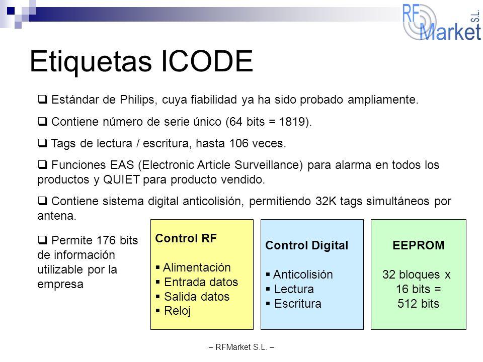 – RFMarket S.L. – Etiquetas ICODE EEPROM 32 bloques x 16 bits = 512 bits Control Digital Anticolisión Lectura Escritura Control RF Alimentación Entrad