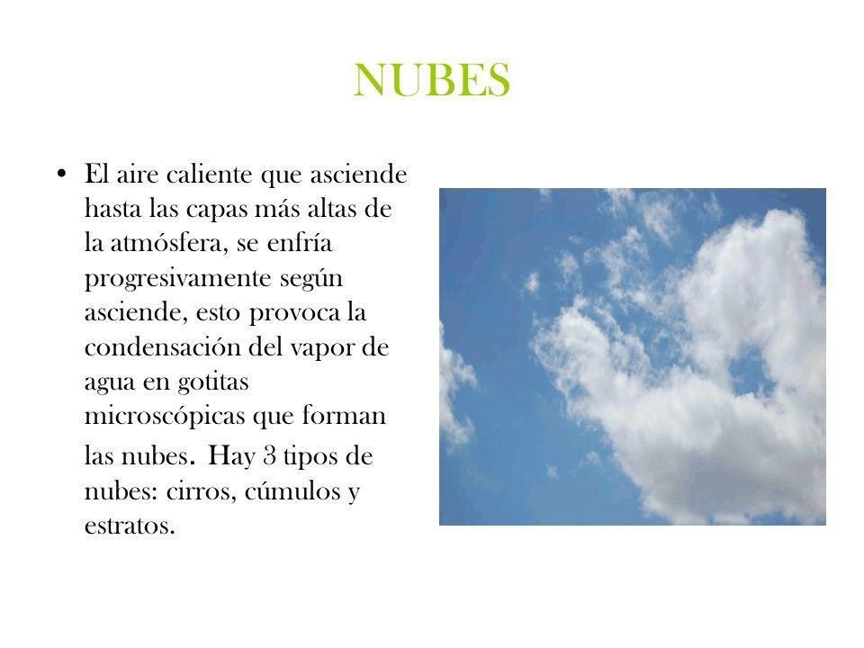 NUBES El aire caliente que asciende hasta las capas más altas de la atmósfera, se enfría progresivamente según asciende, esto provoca la condensación