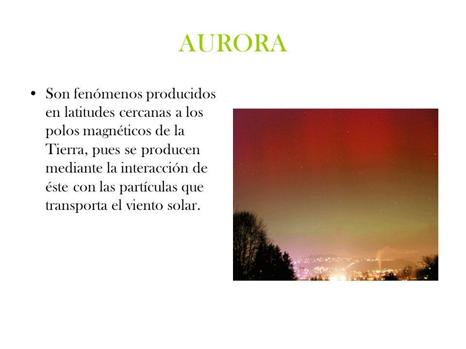 AURORA Son fenómenos producidos en latitudes cercanas a los polos magnéticos de la Tierra, pues se producen mediante la interacción de éste con las pa