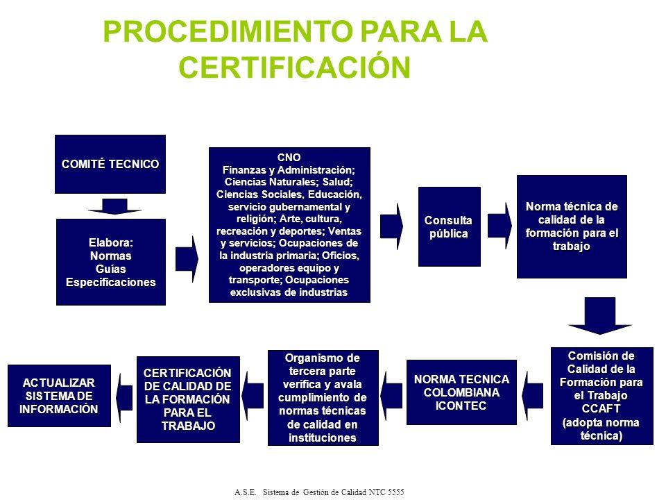 BENEFICIOS OTORGADOS POR LA LEY 1064: Los empleados públicos y privados podrán solicitar retiro parcial de sus cesantías para pagos de matriculas. Pod