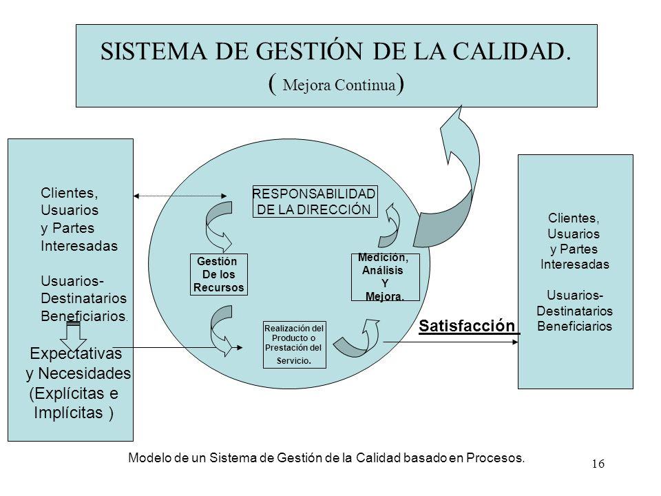 15 7. Enfoque en evidencias para la toma de decisiones 4. Enfoque en los procesos 3. Participación del personal 1. Organización Enfocada al estudiante