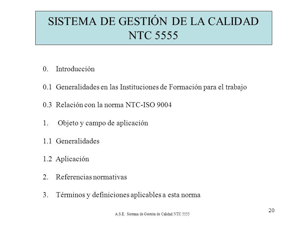 19 FICHA TÉCNICA DE PROCESO Identificación Clasificación Propósito / objetivo Cliente ( S) Especificaciones a suministrar Proveedor especificaciones a