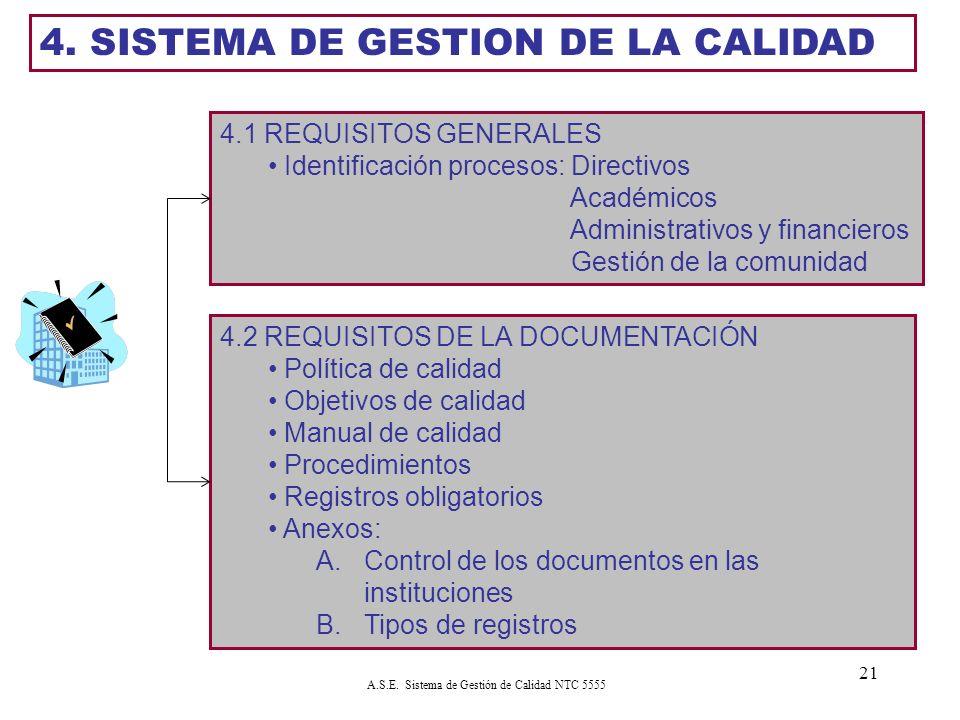 20 SISTEMA DE GESTIÓN DE LA CALIDAD NTC 5555 0. Introducción 0.1 Generalidades en las Instituciones de Formación para el trabajo 0.3 Relación con la n