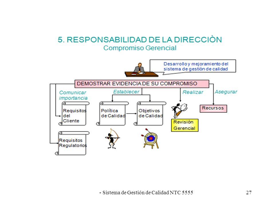 26 5. RESPONSABILIDAD DE LA DIRECCIÓN 5.1 COMPROMISO DE LA DIRECCION DE LAS INSTITUCIONES DE FORMACIÓN PARA EL TRABAJO 5.2 ENFOQUE AL CLIENTE 5.3 POLI