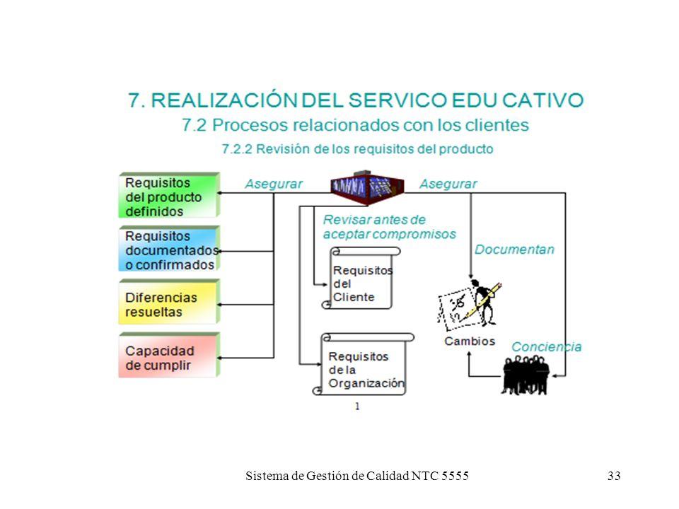 32 7.2 PROCESOS RELACIONADOS CON EL CLIENTE 7.3 DISEÑO Y DESARROLLO (Anexo D. Verificación - Anexo E. Validación) 7.4 COMPRAS 7.5 PROCESO EDUCATIVO Y