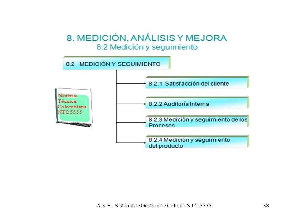 37 8. MEDICIÓN, ANÁLISIS Y MEJORA 8.1 GENERALIDADES 8.2 SEGUIMIENTO Y MEDICIÓN 8.2.1 Satisfacción del cliente 8.2.2 Auditoria interna de la calidad 8.