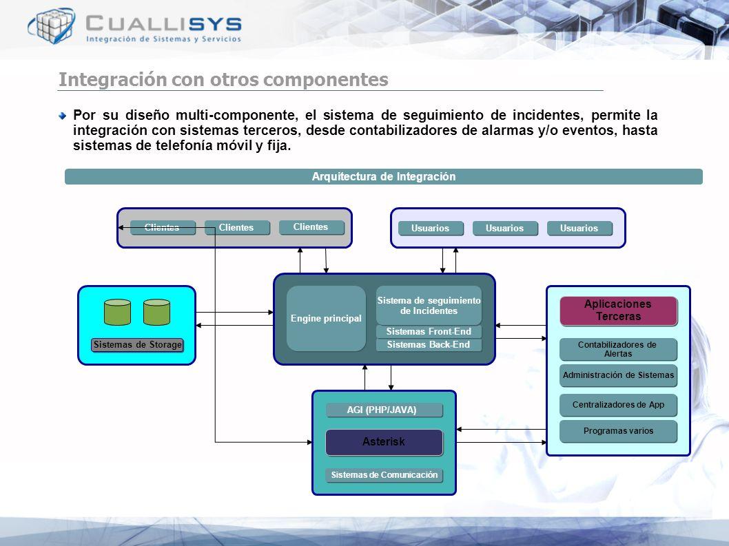 Integración con otros componentes Por su diseño multi-componente, el sistema de seguimiento de incidentes, permite la integración con sistemas tercero