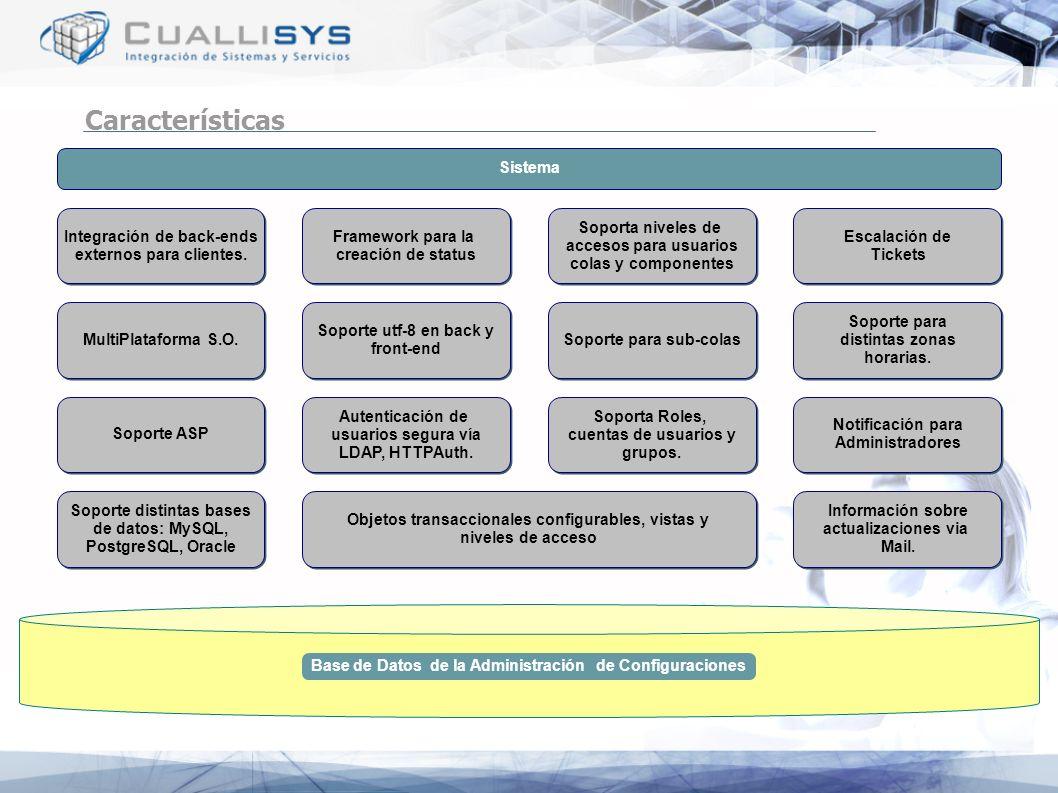 Características Sistema MultiPlataforma S.O. Soporte ASP Integración de back-ends externos para clientes. Integración de back-ends externos para clien