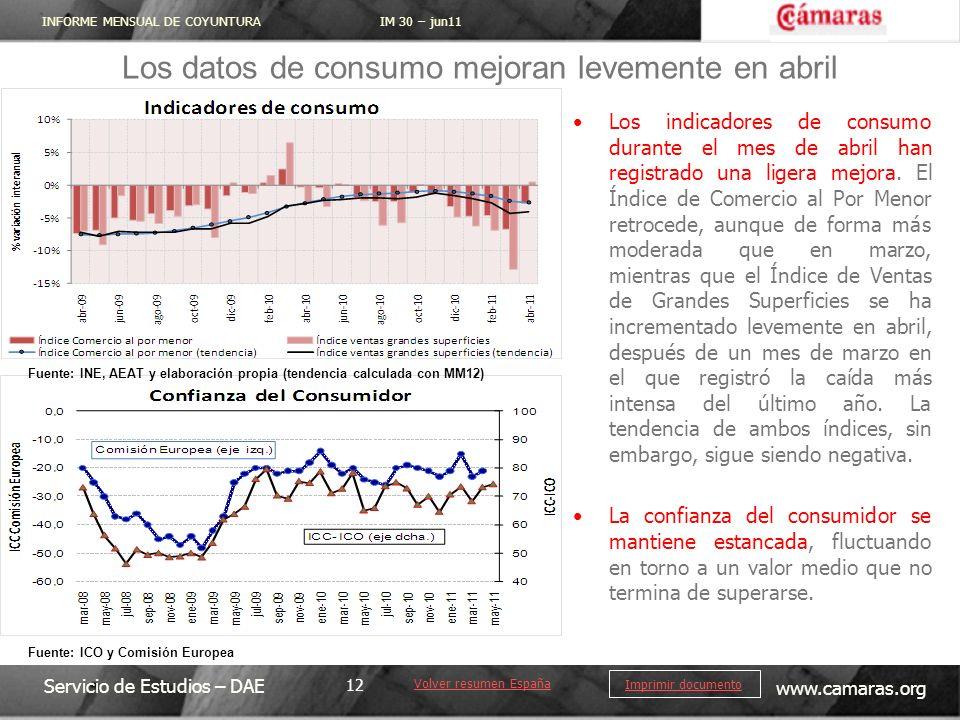 INFORME MENSUAL DE COYUNTURA IM 30 – jun11 Servicio de Estudios – DAE www.camaras.org 12 Imprimir documento Los indicadores de consumo durante el mes