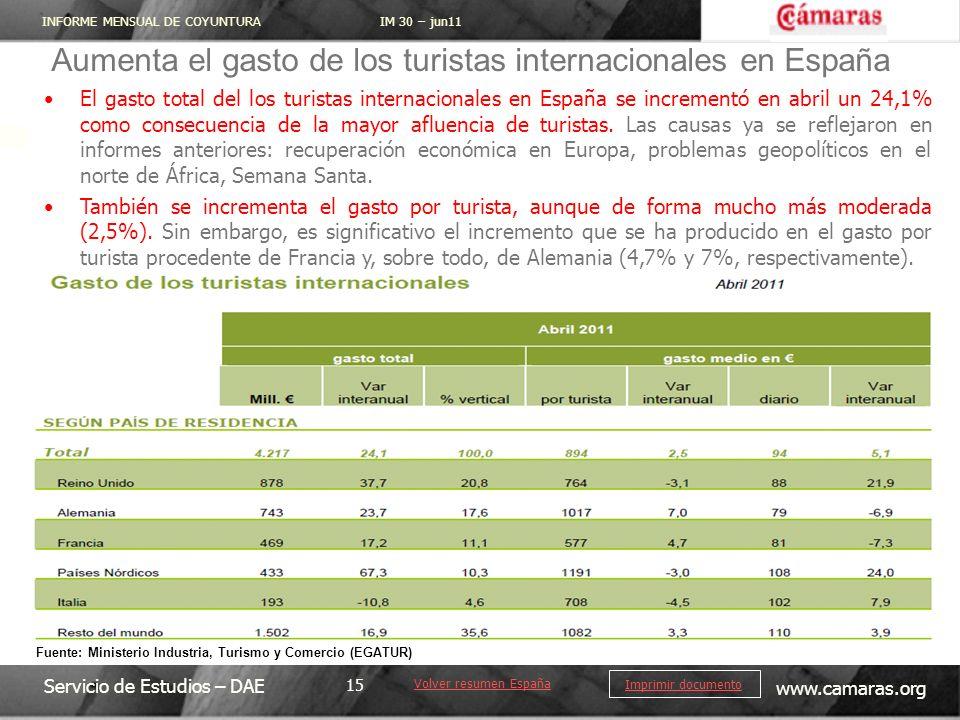 INFORME MENSUAL DE COYUNTURA IM 30 – jun11 Servicio de Estudios – DAE www.camaras.org 15 Imprimir documento Aumenta el gasto de los turistas internaci