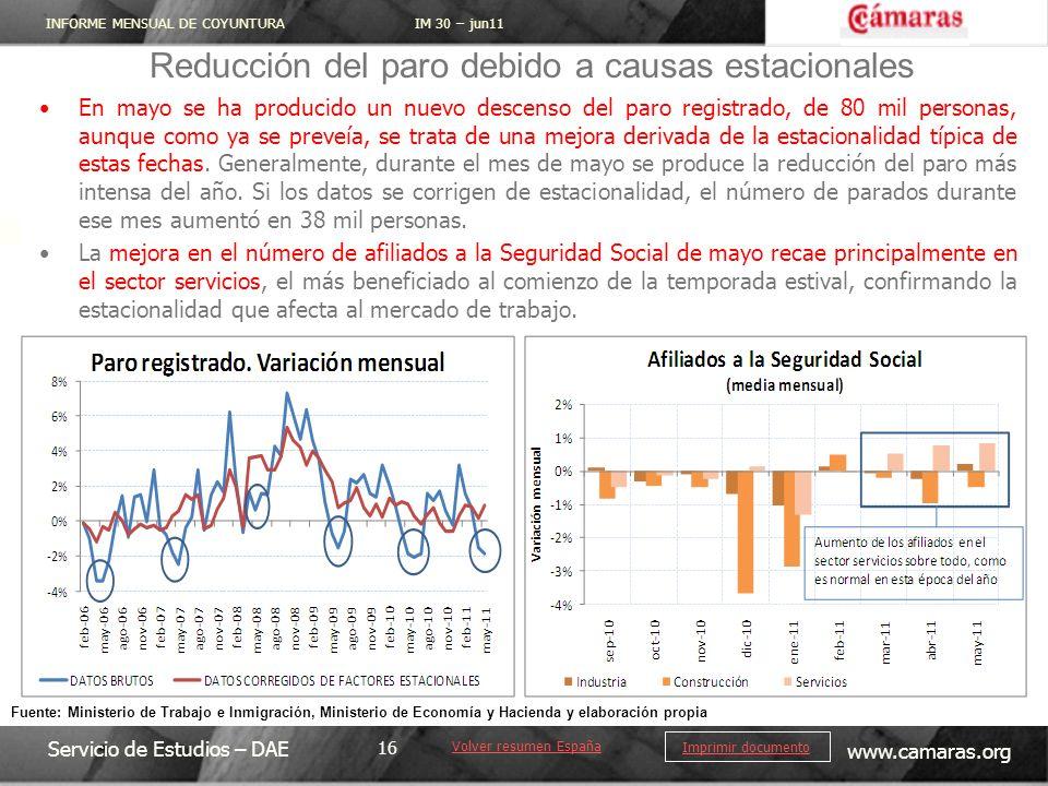 INFORME MENSUAL DE COYUNTURA IM 30 – jun11 Servicio de Estudios – DAE www.camaras.org 16 Imprimir documento En mayo se ha producido un nuevo descenso