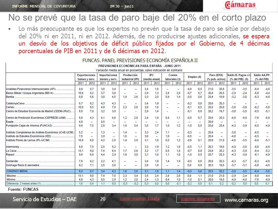INFORME MENSUAL DE COYUNTURA IM 30 – jun11 Servicio de Estudios – DAE www.camaras.org 20 Imprimir documento Lo más preocupante es que los expertos no