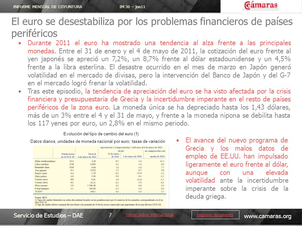 INFORME MENSUAL DE COYUNTURA IM 30 – jun11 Servicio de Estudios – DAE www.camaras.org 7 Imprimir documento El euro se desestabiliza por los problemas