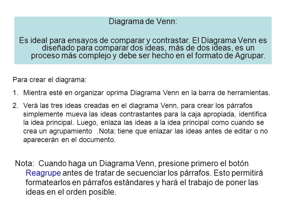Diagrama de Venn: Es ideal para ensayos de comparar y contrastar. El Diagrama Venn es diseñado para comparar dos ideas, más de dos ideas, es un proces