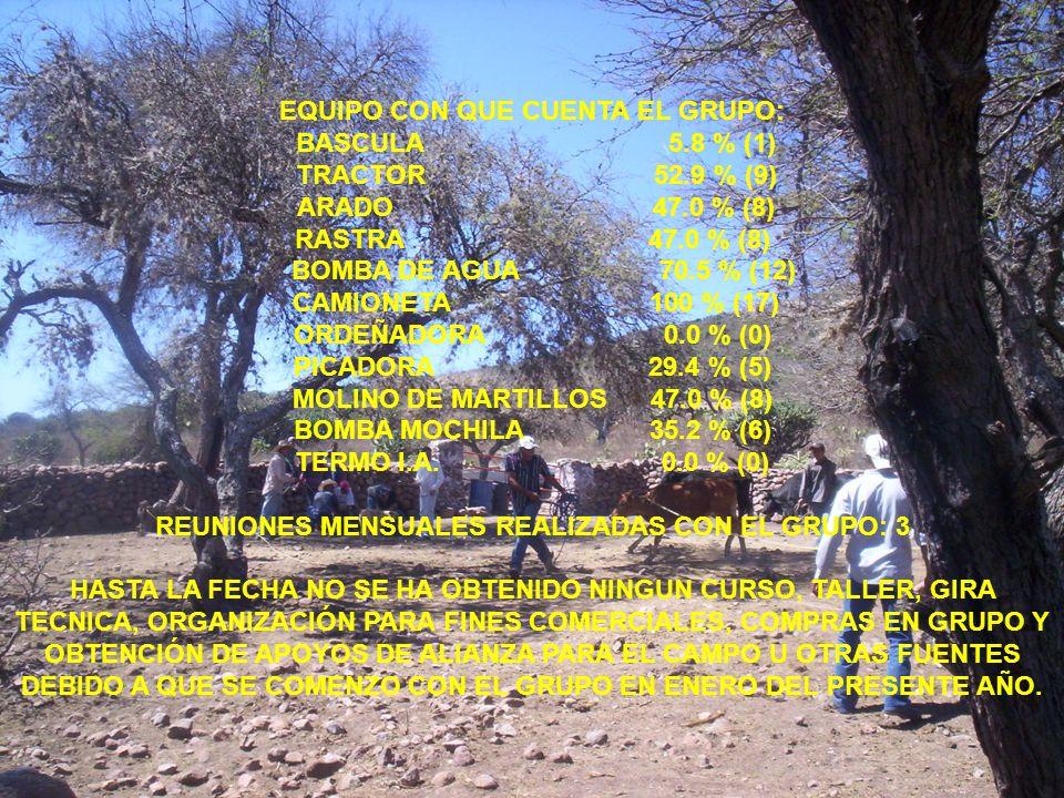 EQUIPO CON QUE CUENTA EL GRUPO: BASCULA 5.8 % (1) TRACTOR 52.9 % (9) ARADO 47.0 % (8) RASTRA 47.0 % (8) BOMBA DE AGUA 70.5 % (12) CAMIONETA 100 % (17)