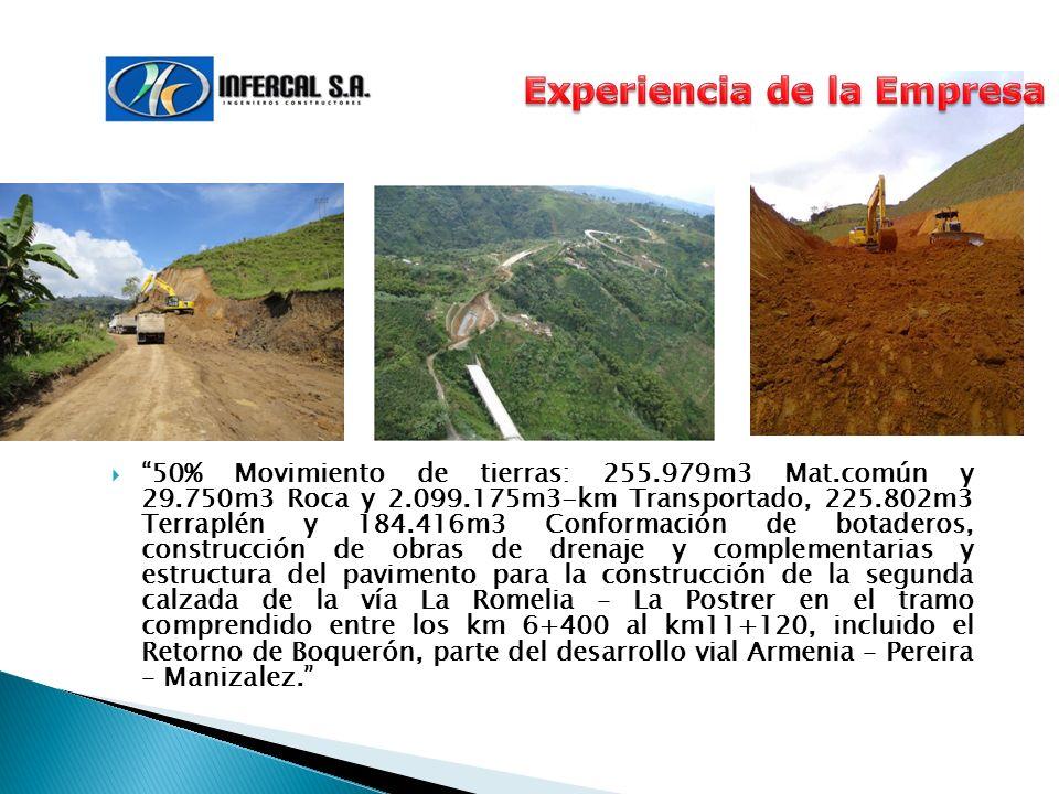50% Movimiento de tierras: 255.979m3 Mat.común y 29.750m3 Roca y 2.099.175m3-km Transportado, 225.802m3 Terraplén y 184.416m3 Conformación de botadero