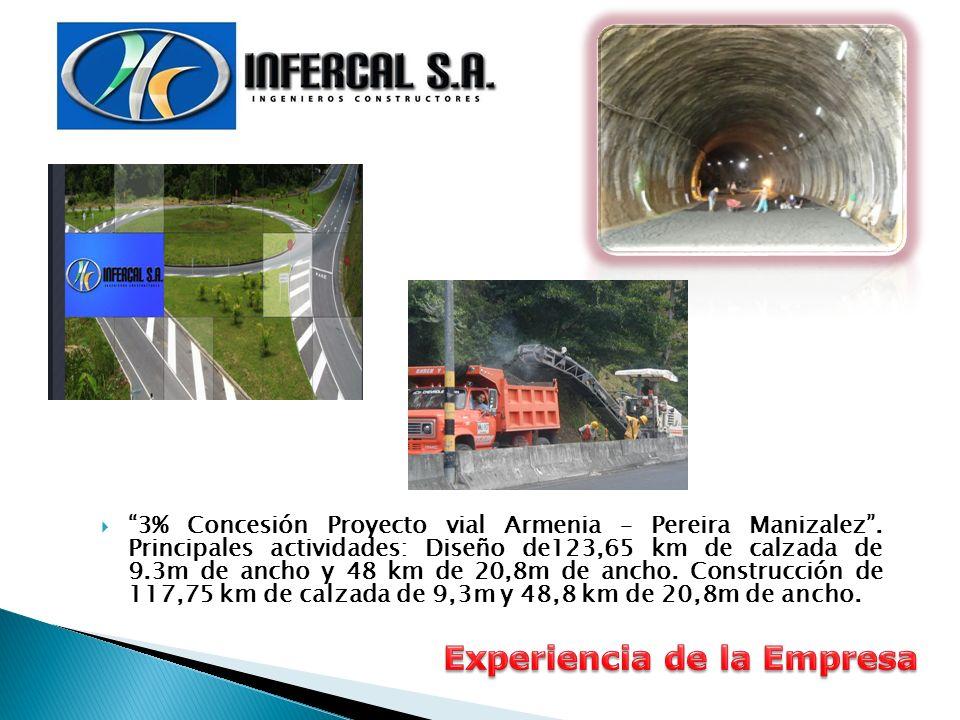 3% Concesión Proyecto vial Armenia – Pereira Manizalez. Principales actividades: Diseño de123,65 km de calzada de 9.3m de ancho y 48 km de 20,8m de an