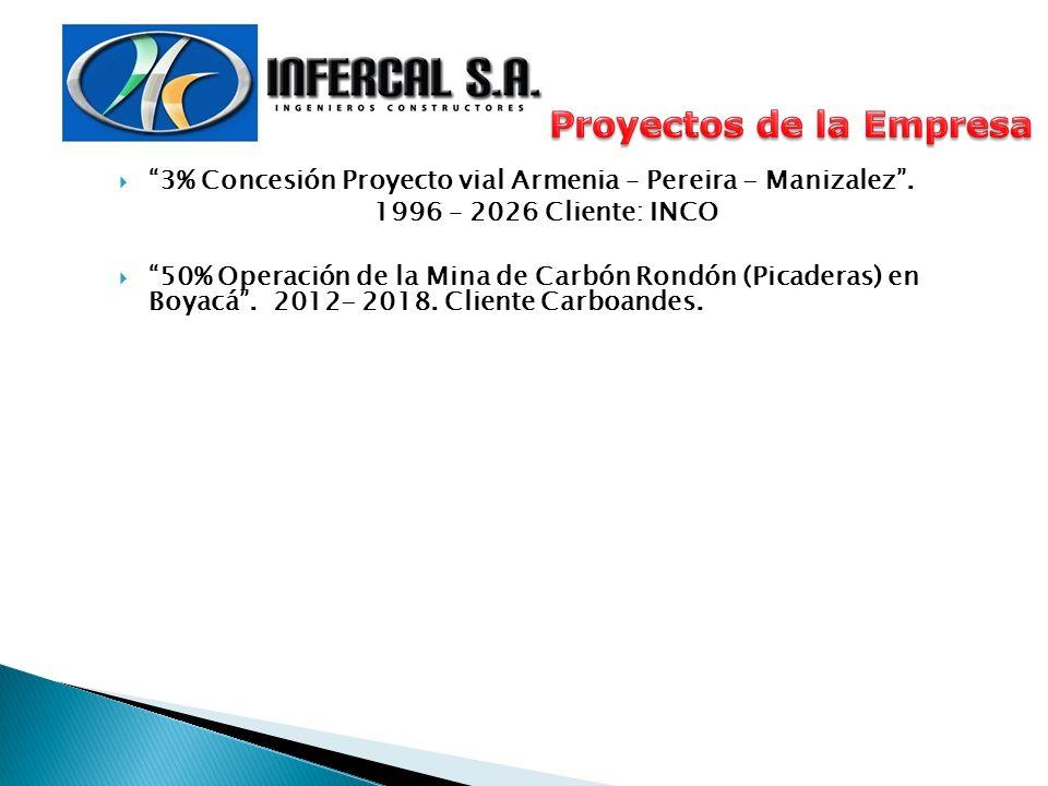 3% Concesión Proyecto vial Armenia – Pereira - Manizalez. 1996 – 2026 Cliente: INCO 50% Operación de la Mina de Carbón Rondón (Picaderas) en Boyacá. 2