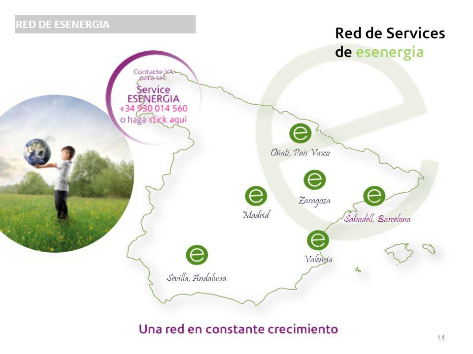 RED DE ESENERGIA 14