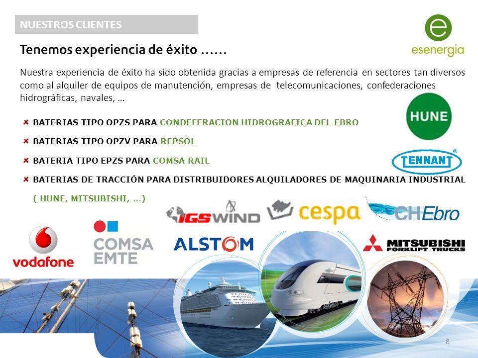 NUESTROS CLIENTES Nuestra experiencia de éxito ha sido obtenida gracias a empresas de referencia en sectores tan diversos como al alquiler de equipos de manutención, empresas de telecomunicaciones, confederaciones hidrográficas, navales, … 8 BATERIAS TIPO OPZS PARA CONDEFERACION HIDROGRAFICA DEL EBRO BATERIAS TIPO OPZV PARA REPSOL BATERIA TIPO EPZS PARA COMSA RAIL BATERIAS DE TRACCIÓN PARA DISTRIBUIDORES ALQUILADORES DE MAQUINARIA INDUSTRIAL ( HUNE, MITSUBISHI, …)
