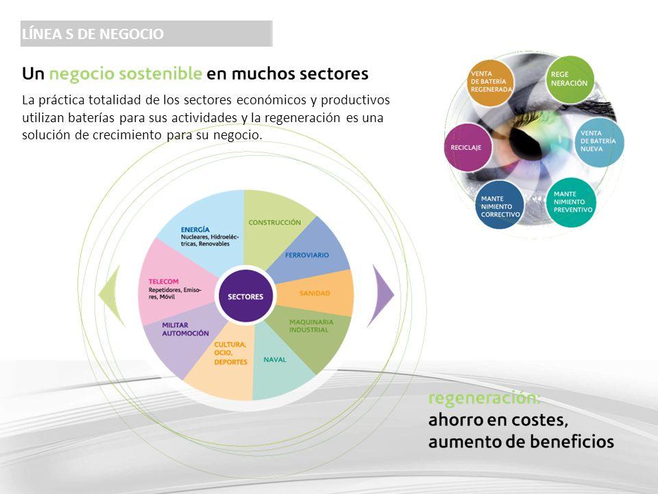 LÍNEA S DE NEGOCIO La práctica totalidad de los sectores económicos y productivos utilizan baterías para sus actividades y la regeneración es una solución de crecimiento para su negocio.