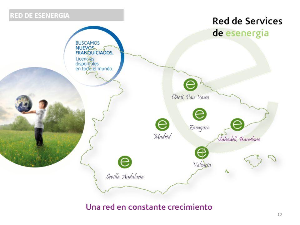 RED DE ESENERGIA 12