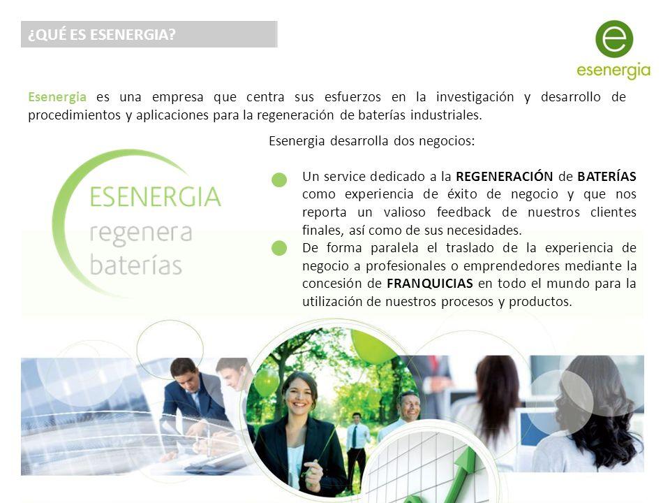 ¿QUÉ ES ESENERGIA? Esenergia desarrolla dos negocios: Un service dedicado a la REGENERACIÓN de BATERÍAS como experiencia de éxito de negocio y que nos