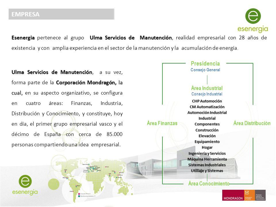 Ulma Servicios de Manutención Corporación Mondragón, la cual, Ulma Servicios de Manutención, a su vez, forma parte de la Corporación Mondragón, la cual, en su aspecto organizativo, se configura en cuatro áreas: Finanzas, Industria, Distribución y Conocimiento, y constituye, hoy en día, el primer grupo empresarial vasco y el décimo de España con cerca de 85.000 personas compartiendo una idea empresarial.