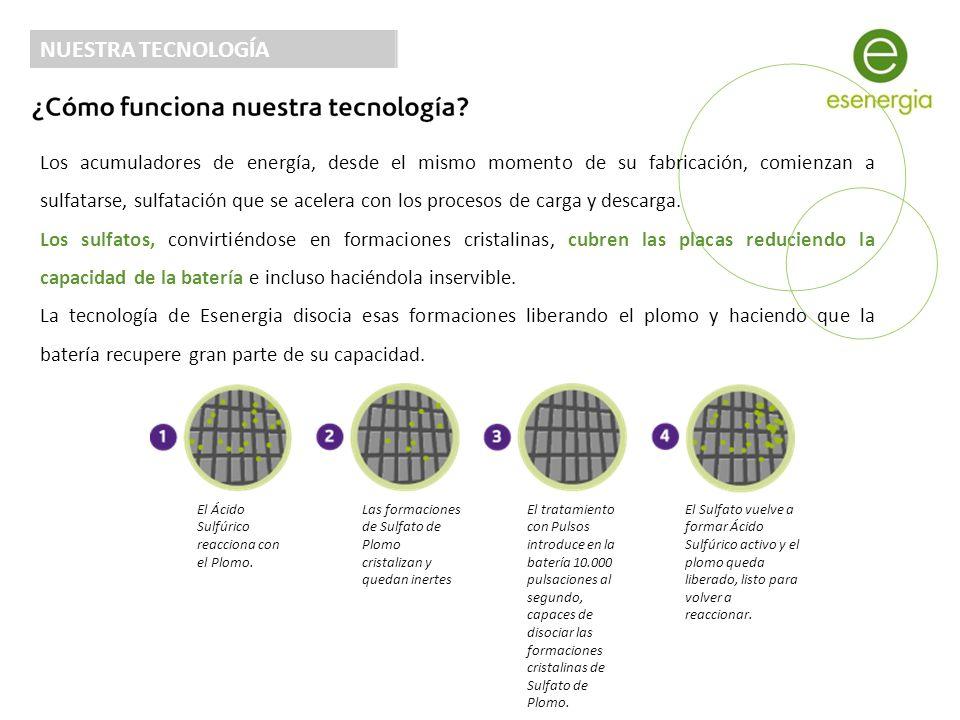 Microfotografías de placas de batería tomadas durante el desarrollo de estudios llevados a cabo por investigadores independientes de dos prestigiosas universidades.