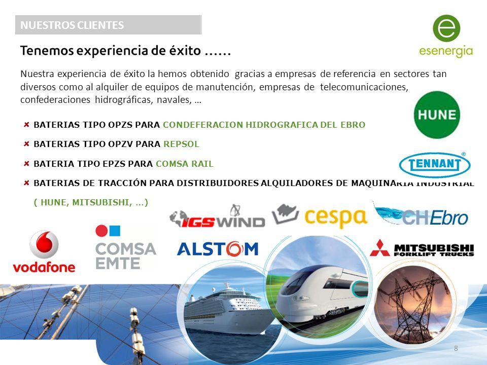NUESTROS CLIENTES Nuestra experiencia de éxito la hemos obtenido gracias a empresas de referencia en sectores tan diversos como al alquiler de equipos de manutención, empresas de telecomunicaciones, confederaciones hidrográficas, navales, … 8 BATERIAS TIPO OPZS PARA CONDEFERACION HIDROGRAFICA DEL EBRO BATERIAS TIPO OPZV PARA REPSOL BATERIA TIPO EPZS PARA COMSA RAIL BATERIAS DE TRACCIÓN PARA DISTRIBUIDORES ALQUILADORES DE MAQUINARIA INDUSTRIAL ( HUNE, MITSUBISHI, …)
